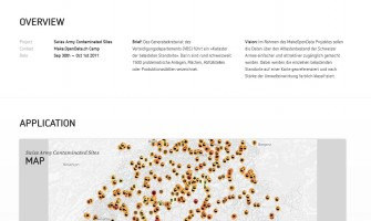 Swiss Army Contaminated Sites by Interactive Things