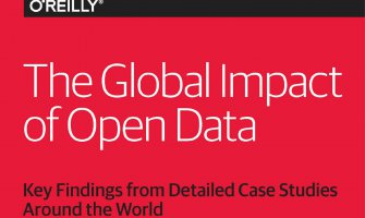 THE GLOBAL IMPACT OF OPEN DATA