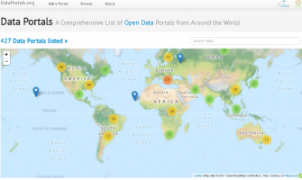 DataPortals.org