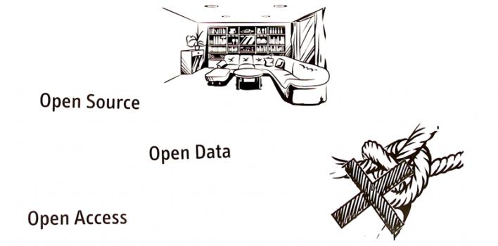 """Open Content"" einfach erklärt"