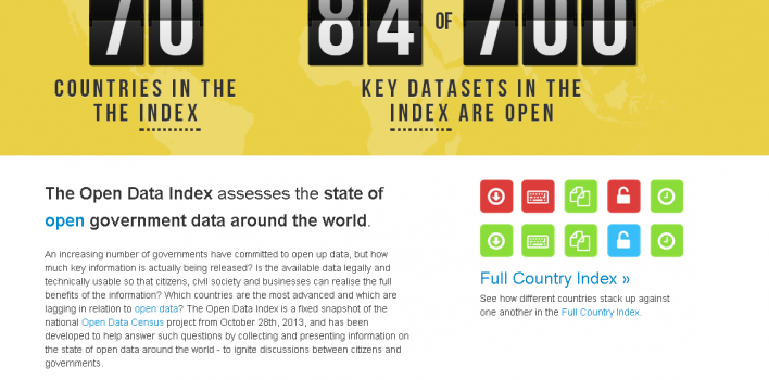 The Open Data Index